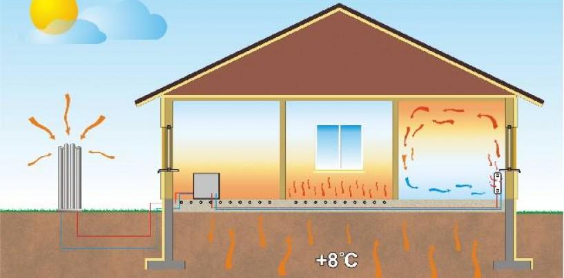 System grzewczy oparty na pompie ciepła